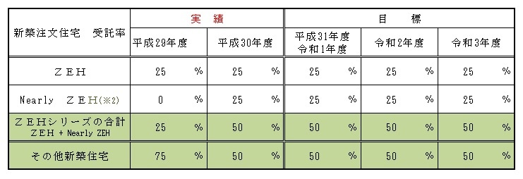 http://ogura-sekkei.jp/files/libs/1101/201904261018551652.jpg